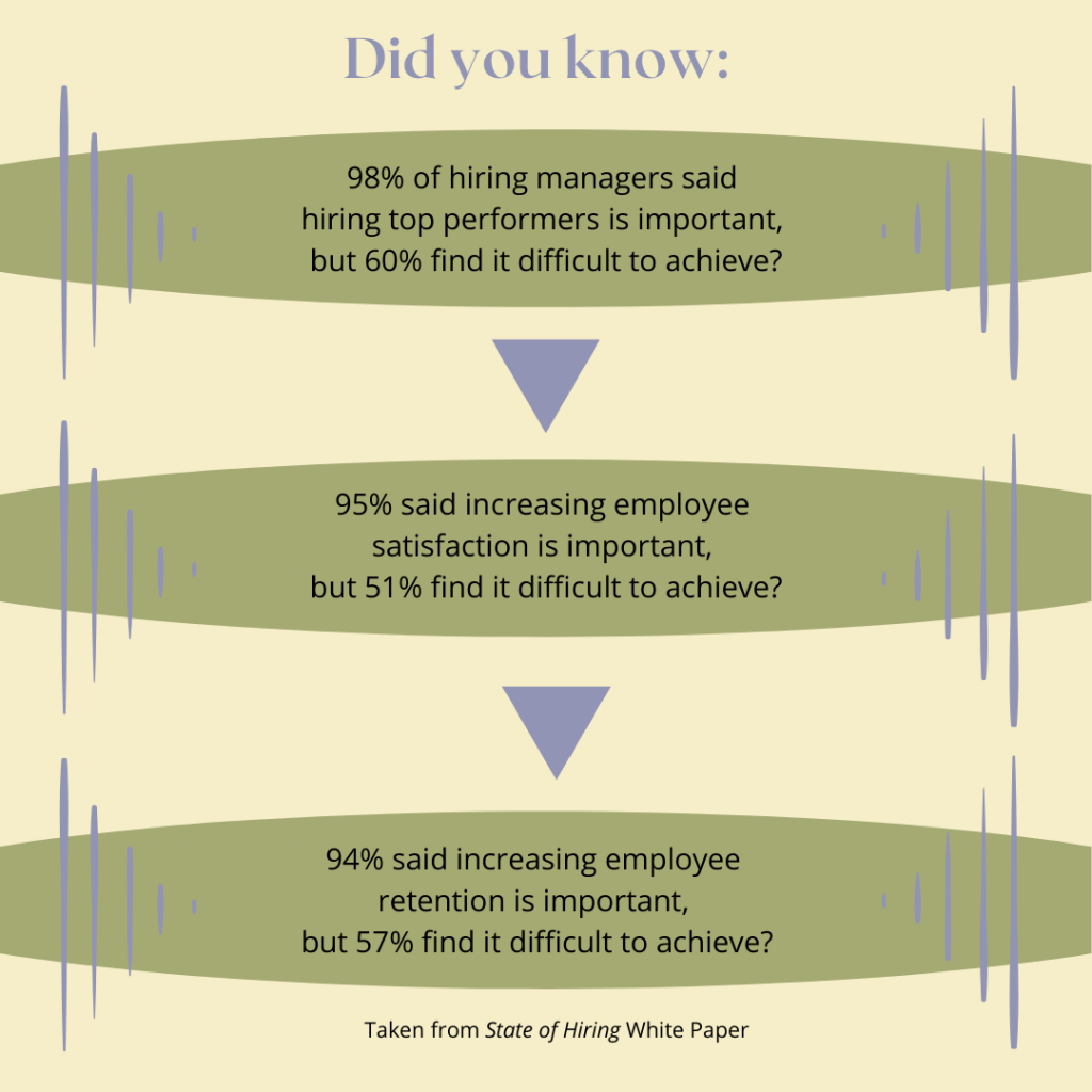 State of Hiring facts in white paper from Wiley